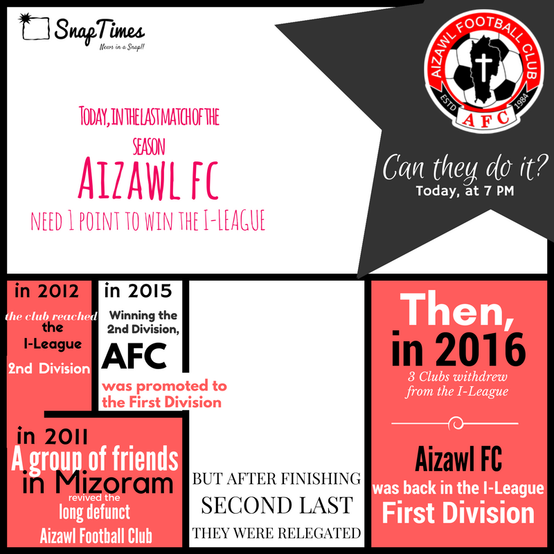 aizawl-fc-i-league-winner